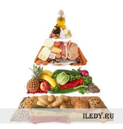 Метаболическая диета. Рецепты метаболической диеты