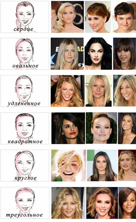 Как правильно подобрать прическу, соответствующую типу лица, фото