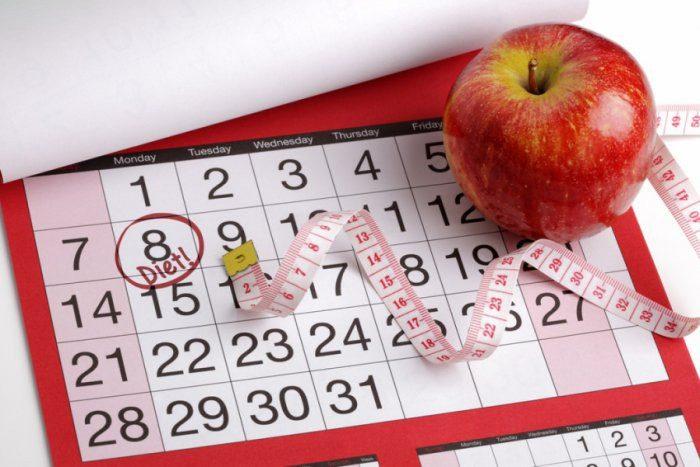 Что делать, если надо срочно похудеть за неделю или месяц?