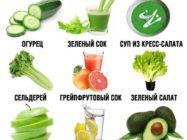 Что помогает сжигать жир? Яблоки сжигают жир!