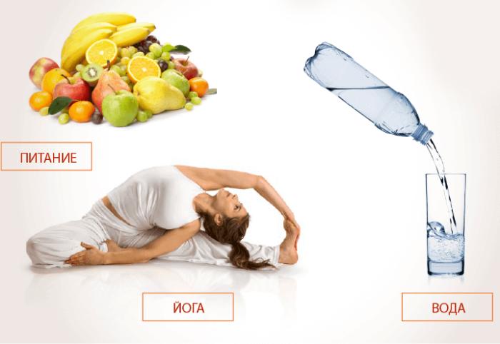 Обвисание кожи при похудении - причины и методы избавления от проблемы