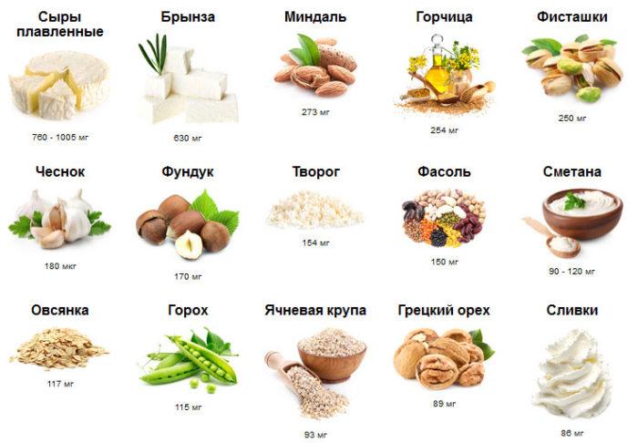 Кальций для укрепления волос - рецепты масок и содержание в продуктах